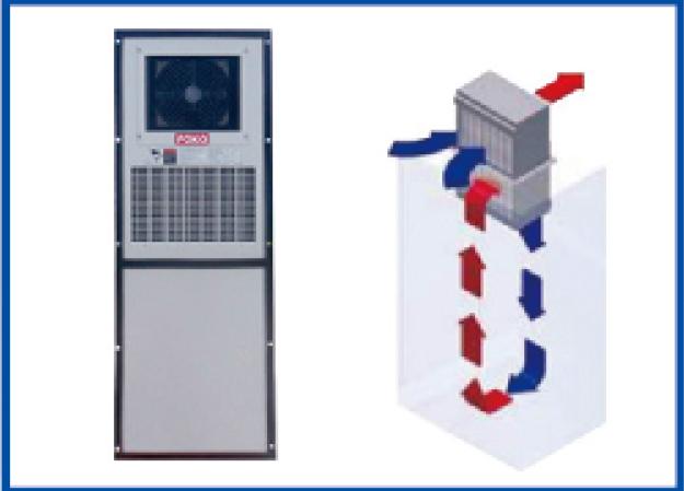 電動熱交換器